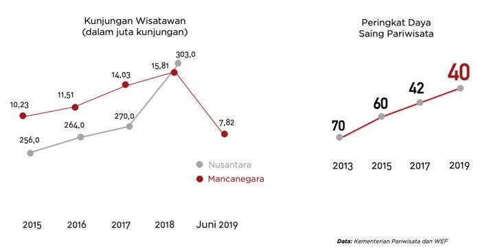sata Indonesia Tahun 2019